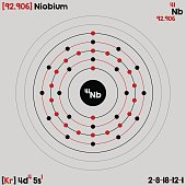Atomic model of Niobium