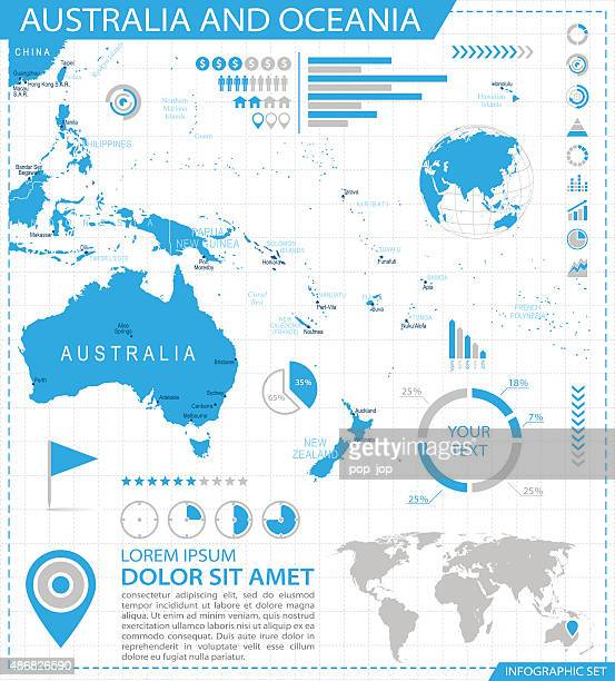 australia and oceania - infographic map - illustration - french overseas territory stock illustrations