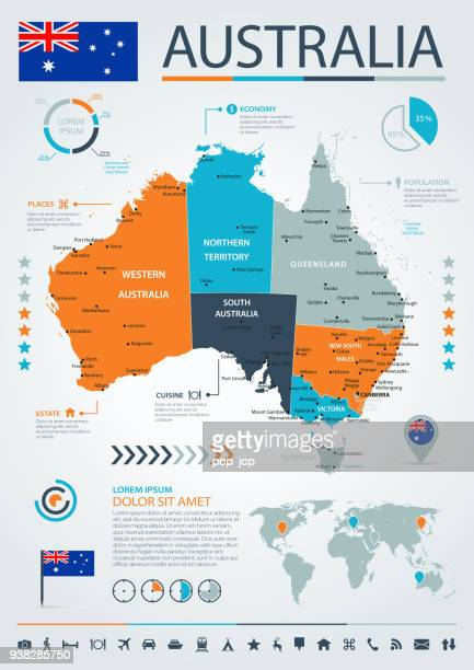 12 - Australia - Blue-Orange Infographic 10