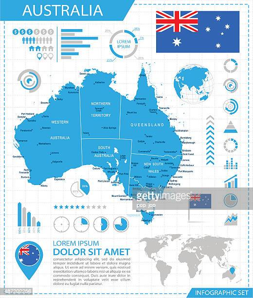 Australia - infographic map - Illustration