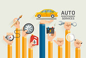Auto Maintenance Services.