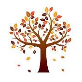 Autumn Tree. Vector Illustration. Nature and Garden