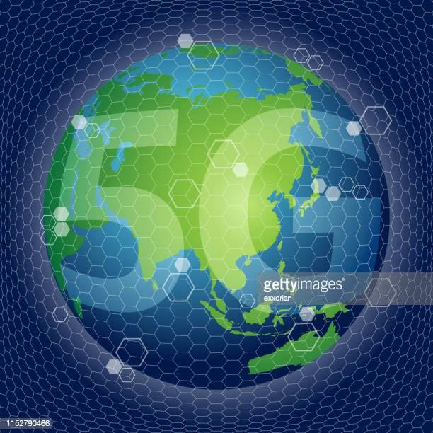 5G Availability Around the World