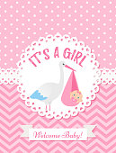 Baby Shower card design. Vector illustration. Birthday party background.