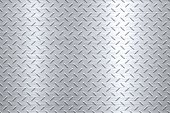 Background of Metal Diamond Plate in Silver Color