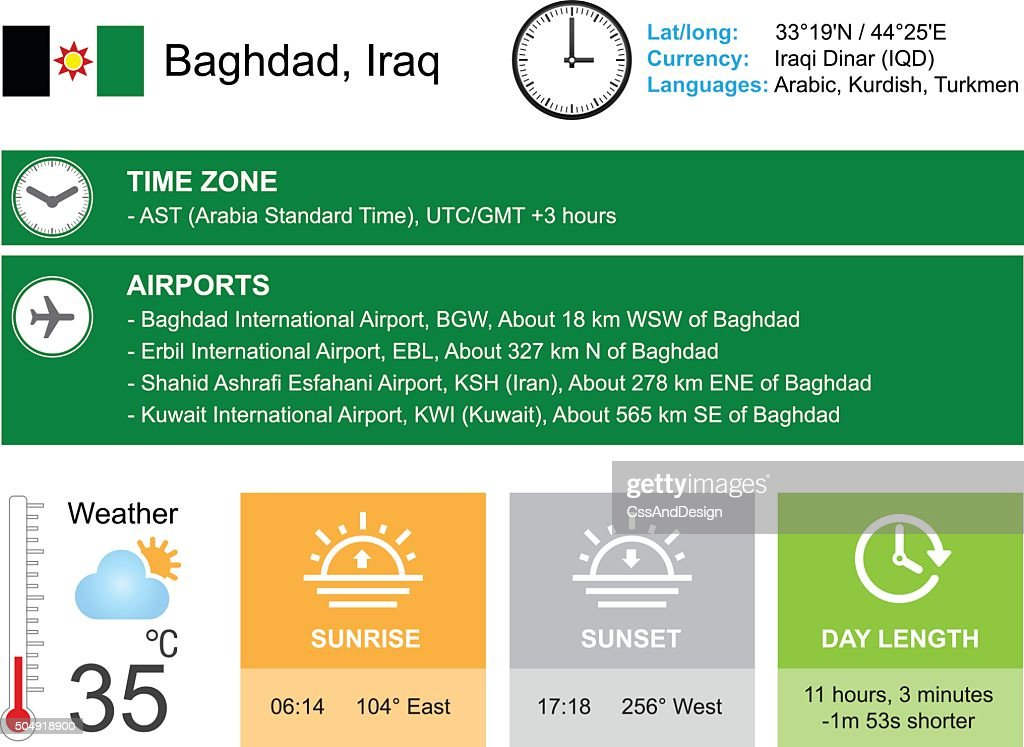 Baghdad, Iraq. Infographic design. Time and Date. Weather widgets template.