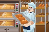 Baker Holding Breads