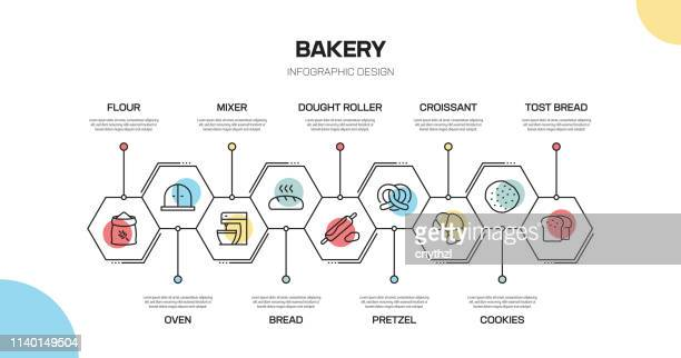 Bakery Related Line Infographic Design