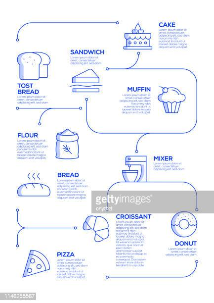 bakery related vector concept and infographic design - pastry dough stock illustrations, clip art, cartoons, & icons