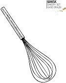 Bakery set. Hand drawn isolated metal whisk. Kitchen tools. Vector engraved icon. For restaurant and cafe menu, baker shop, bread, pasty, sweets. Design template.