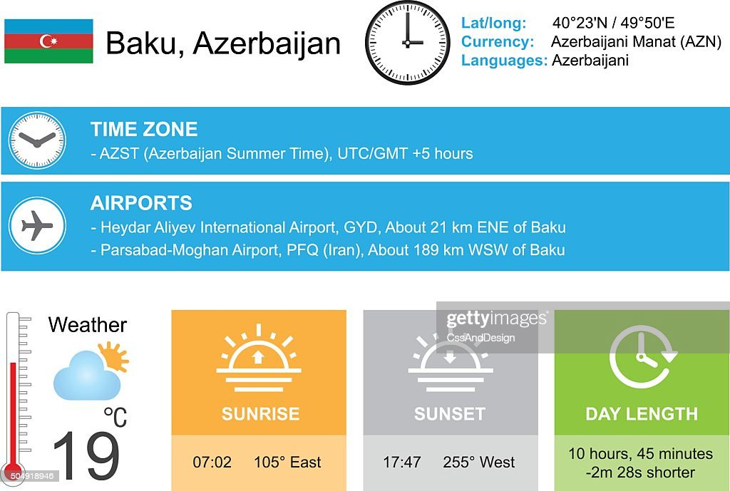 Baku, Azerbaijan. Infographic design. Time and Date. Weather widgets template.