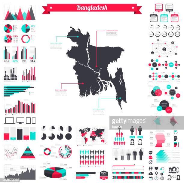 bangladesh map with infographic elements - big creative graphic set - bangladesh stock illustrations