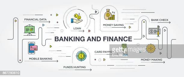 Banking and Finance banner and icons