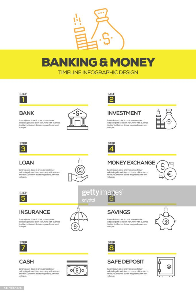 Banking and Money Infographic Design Template