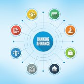 Banking & Finance keywords with icons