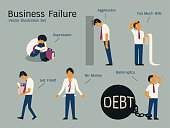 bankruptcyset