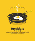 banner for breakfast with fried egg on frying pan