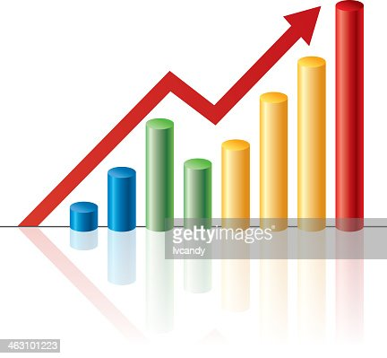 increasing chart