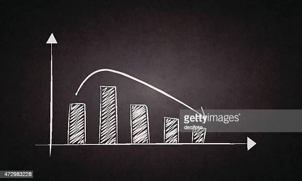 棒グラフ表示下降トレンドのビジネス/利益