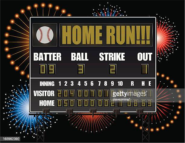 Baseball Home Run Fireworks