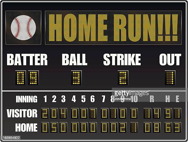 baseball scoreboard - scoreboard stock illustrations