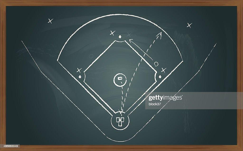 baseball tactic on board