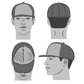 Baseball, tennis, rap cap and man head