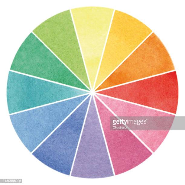 basic color wheel – watercolor illustration - wheel stock illustrations