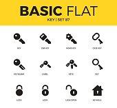 Basic set of key icons