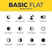 Basic set of moon icons