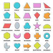 Basic shapes set
