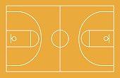 Basketball field, court, yard, FIBA, infographics, horisontal