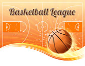basketball league hall
