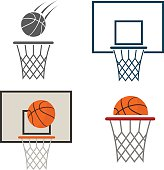 Basketball net icon