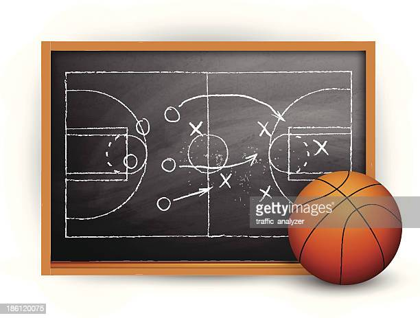 Basketball play over green chalkboard