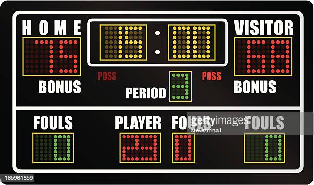 basketball scoreboard - scoring stock illustrations