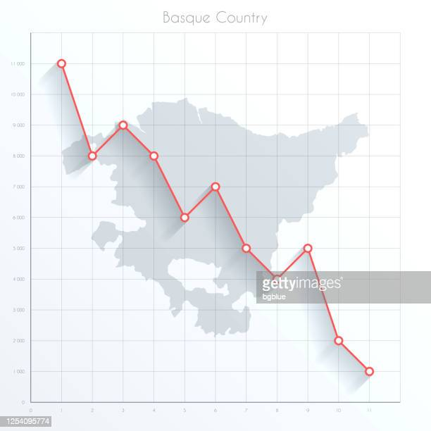 basque country map on financial graph with red downtrend line - en búsqueda stock illustrations