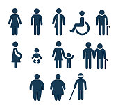 Bathroom and medical people icons
