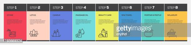 beauty and spa elements infographic template. line icons design with numbers 8 options or steps. infographic design for workflow layout, diagram, annual report, web design etc. - life events stock illustrations