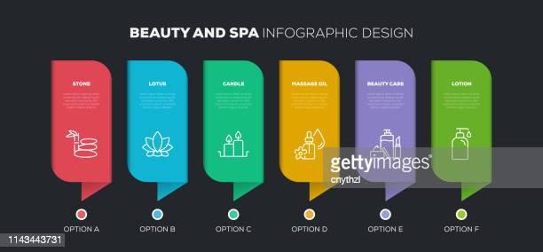 ilustrações de stock, clip art, desenhos animados e ícones de beauty and spa related infographic design - aromaterapia
