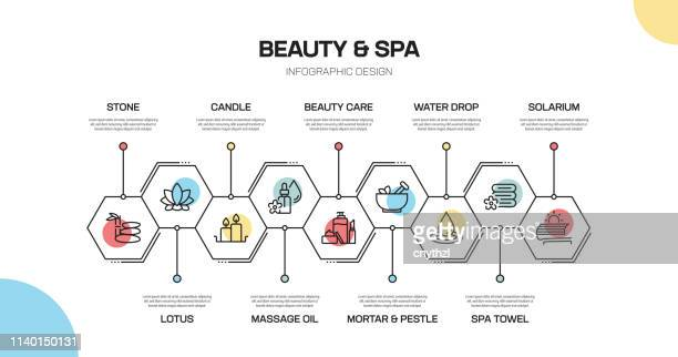 beauty and spa related line infographic design - aromatherapy stock illustrations, clip art, cartoons, & icons
