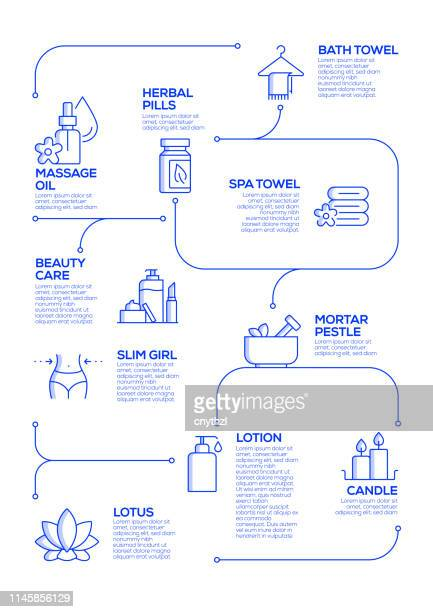 Beauty and SPA Vector Concept and Infographic Design Elements in Linear Style