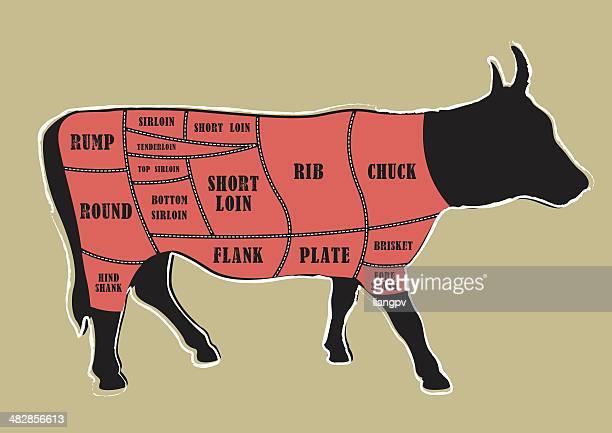 beef cuts - sirloin steak stock illustrations, clip art, cartoons, & icons