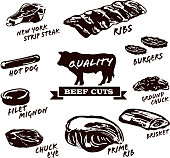 Beef cuts with text on white background