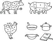 Beef, pork and chicken cut schemes
