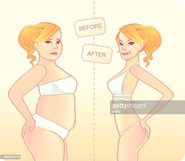 Before & After Look (in bikini)