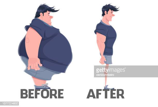 Before and After (weight loss)