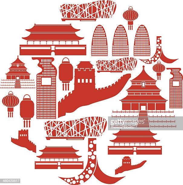 Beijing Icon Set