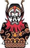 Beijing opera character