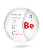 Beryllium icon in badge style